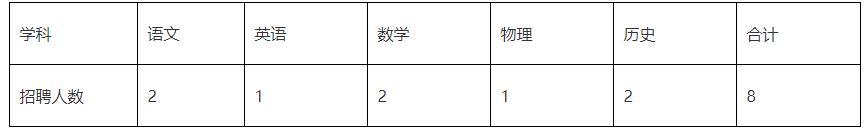 广州企业资质代办2020广东广州增城区教育局招聘广大附中增城实验
