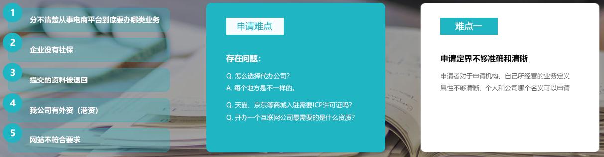 企业申请ICP许可证时会遇到哪些困难